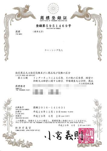 キャッシング名人の商標登録証